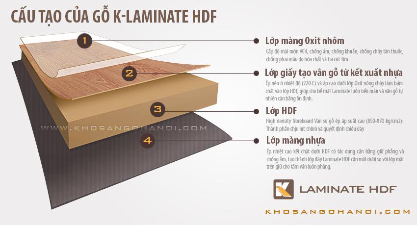 cấu tạo gỗ công nghiệp HDF