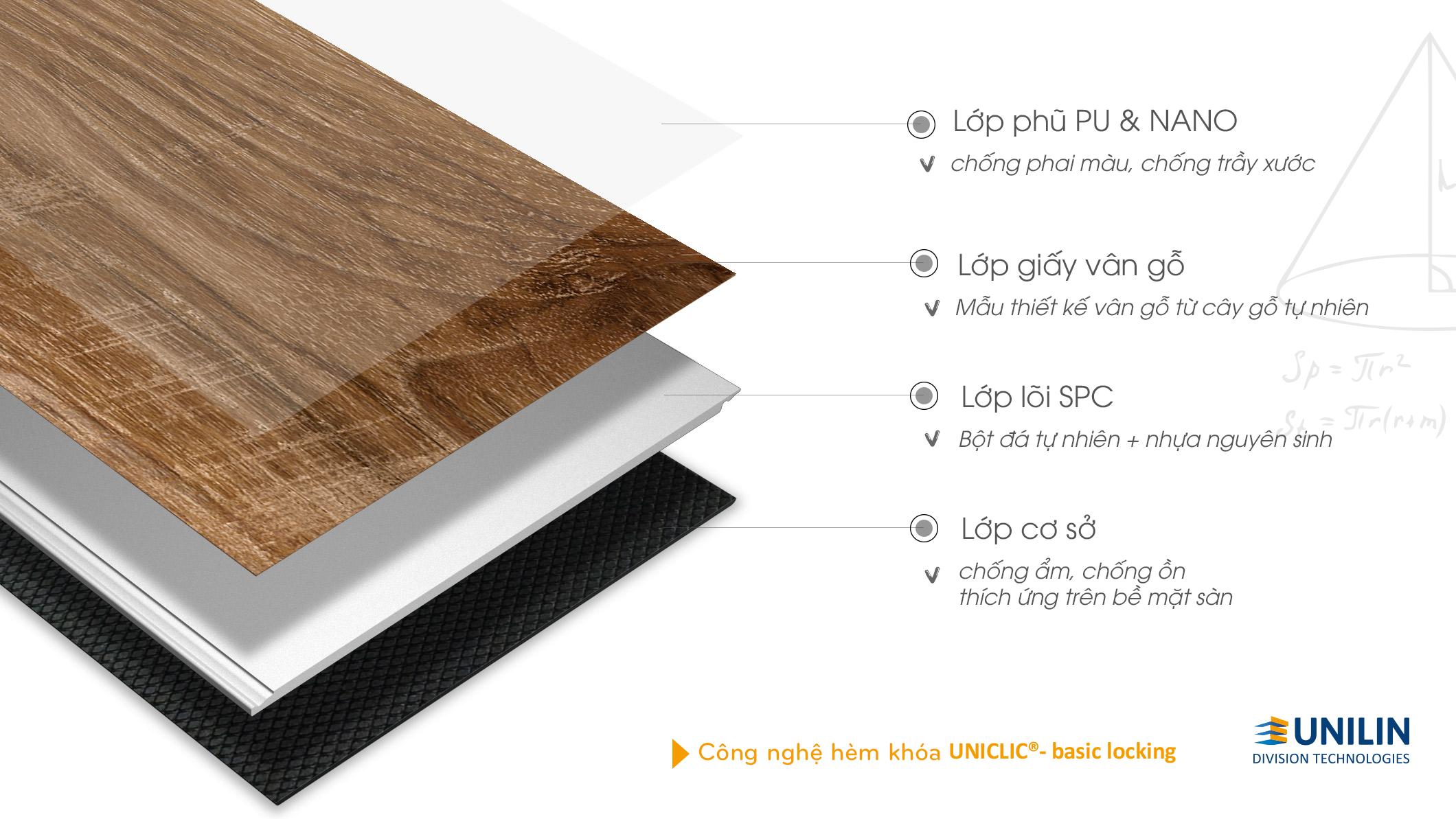 cấu tạo sàn nhựa hèm khóa aroma spc
