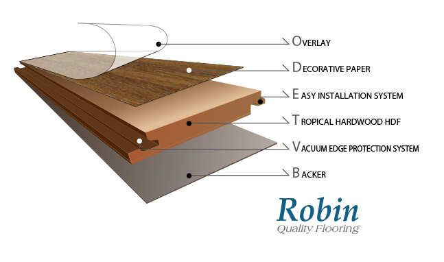 cấu tạo sàn gỗ malaysia