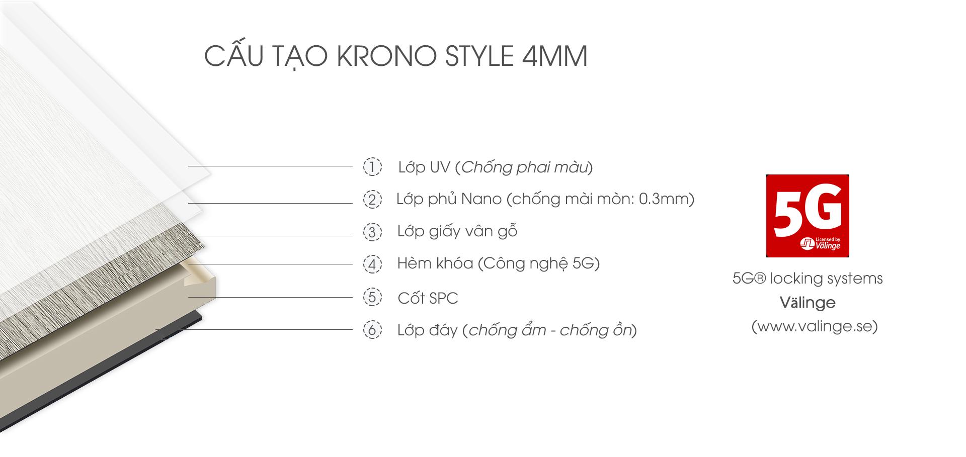 cau-tao-krono-vinyl-4mm