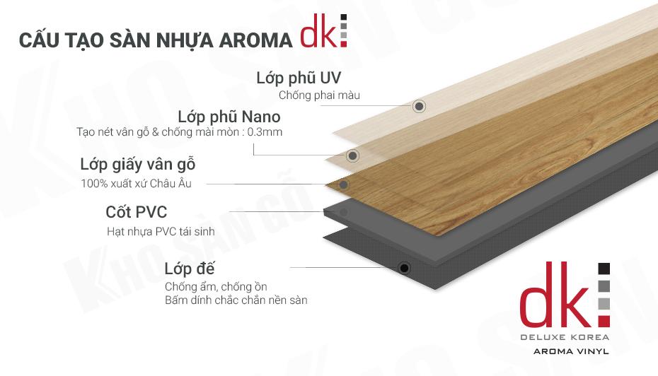 cấu tạo sàn nhựa aroma dk