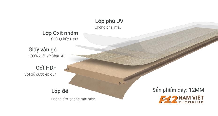 cấu tạo sàn gỗ f12 nam việt